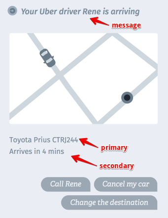 Summary View for Ride-Sharing Example